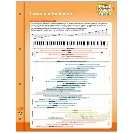 Musik im Überblick: Instrumentenkunde