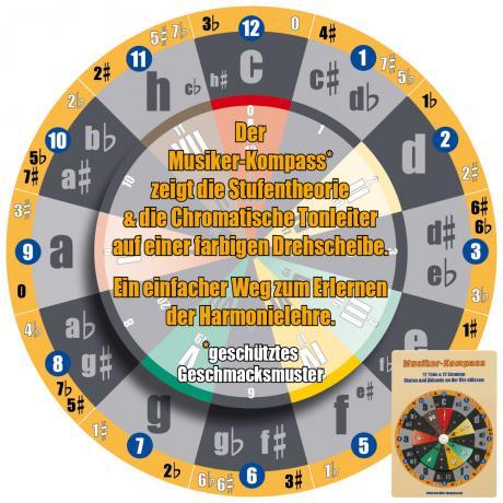 Musician's compass